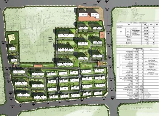 高层欧式古典风格住宅区规划总平面图