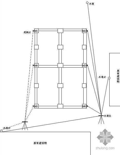 某项目观测点、水准点布置图及记录表