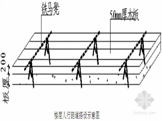 [重庆]中学学生公寓楼周边钢筋混凝土挡土墙施工方案