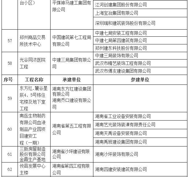 2016~2017年度第一批中国建设工程鲁班奖入选名单公示-建筑工程鲁班奖名单12.png