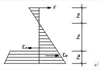 基坑钢板桩支护施工方案