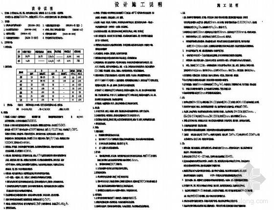 vav自控ddc原理图资料下载-上海某酒店制冷机房及自控图