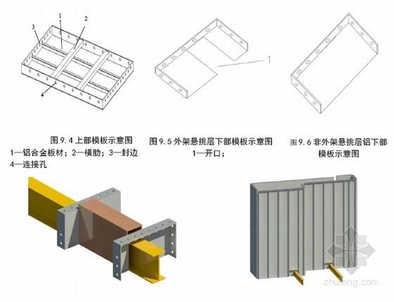 [QC成果]提高铝模工程外架悬挑工字钢预留洞口混凝土观感质量(附图)