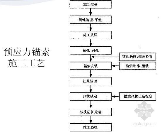 公路工程交通标志清单计价实例讲解(附施工图解 工艺)