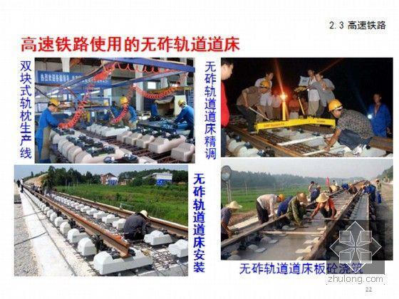 [PPT]铁路工程概述-无砟轨道道床