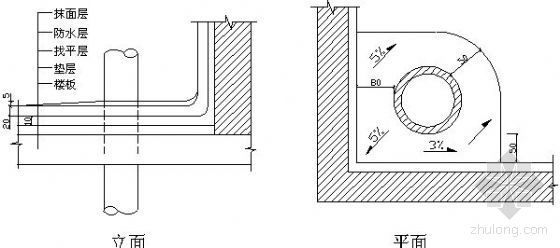 北京某多层住宅群及地下车库施工组织设计