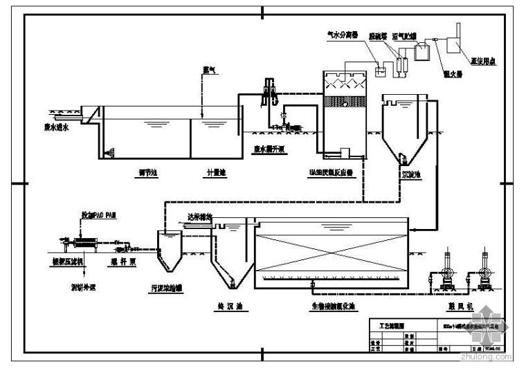 uasb反应器启动方案资料下载-某养殖废水处理及沼气利用设计方案
