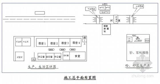 [江苏]防洪工程施工组织设计(技术标)