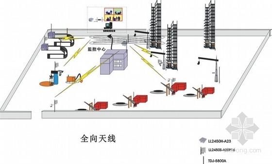 建筑工程无线监控系统技术方案展示