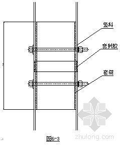 上海某办公大楼玻璃幕墙施工组织设计