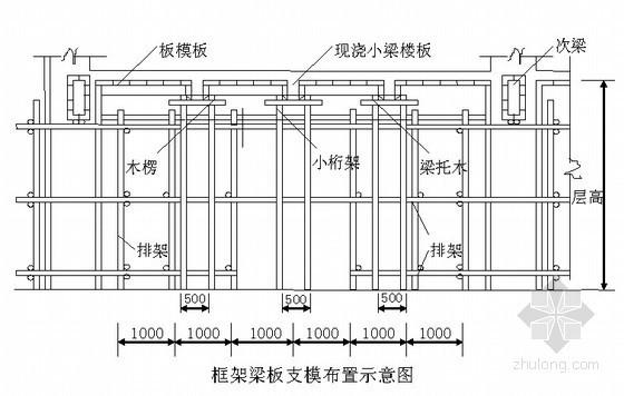 [浙江]粮食储备库配套钢结构工程施工组织设计(技术标 2011年)