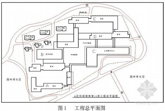 [北京]二层框架结构科研楼工程施工组织设计(鲁班奖)