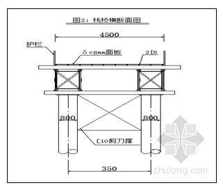 [广东]特大桥工程临时栈桥设计计算与分析(ANSYS)