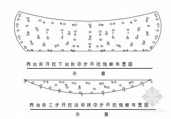 Ⅳ级围岩台阶法炮眼设计