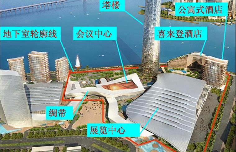 珠海十字门会展商务组团钢结构核心施工技术培训讲义(56页)