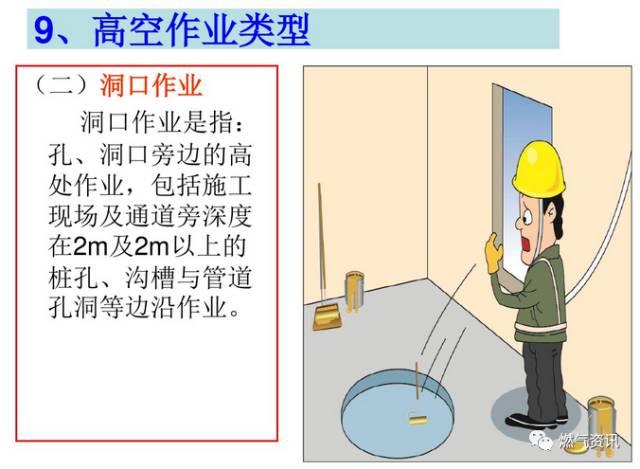 燃气工程施工安全培训(现场图片全了)_16