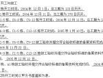 【广州】万科南湖项目施工总承包合同(共45页)