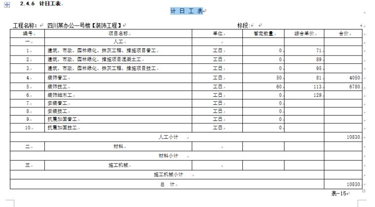 某办公楼工程造价工程量清单编制-计 日 工 表