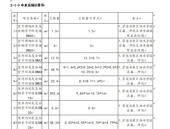 安装工程施工图预算毕业设计_6