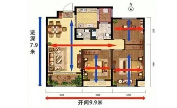 8个户型常识,买房装修必须要知道!_13