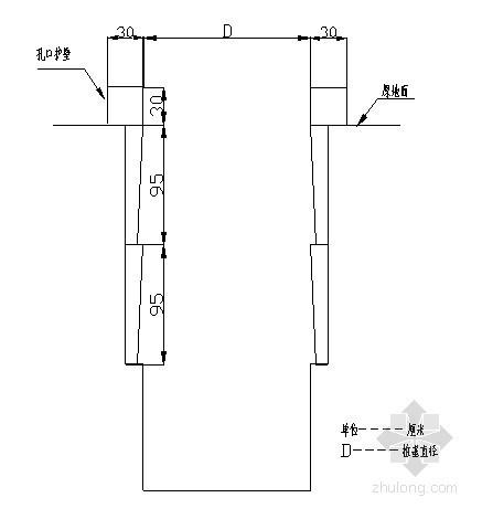 护壁筒简易施工图