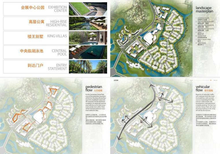 [海南]三亚椰风路项目概念景观设计文本pdf(81页)