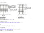 广联达GTJ2018-剪力墙的计算学习