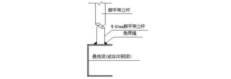 中天建设石狮国工程脚手架专项施工方案_2