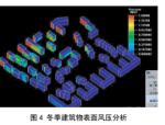 20160526BIM技术应用于建筑设计