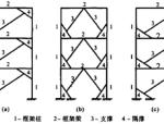 钢结构隅撑—支撑钢框架的耗能性能分析