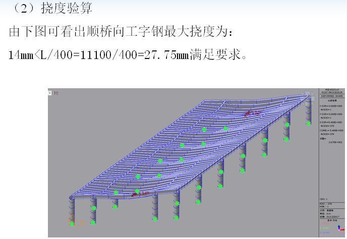 [浙江]高架桥项目现浇箱梁安全专项施工方案(PPT格式,150余页)