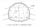 黄土隧道施工方案(共64页,内容详细)