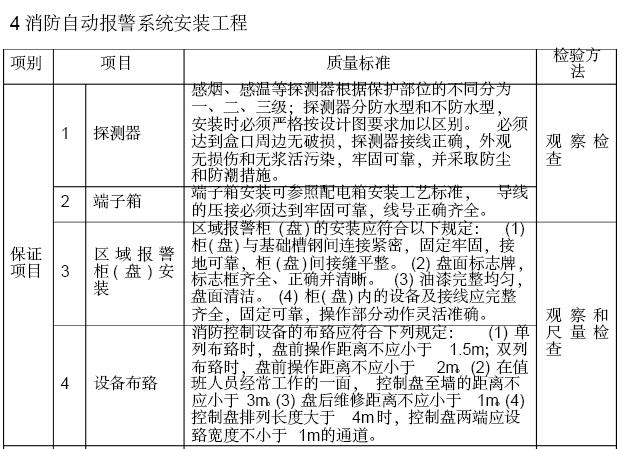 房屋建筑工程监理细则(269页,图文丰富)_5