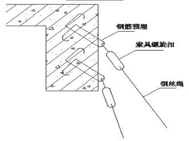 宁波悬挑式钢管脚手架施工方案