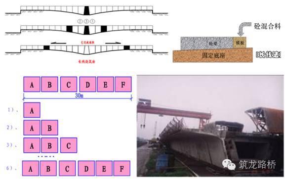 装配式桥梁施工技术_31