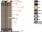 [广东]知名地产新古典风格高层住宅方案模板(带CAD及模型)