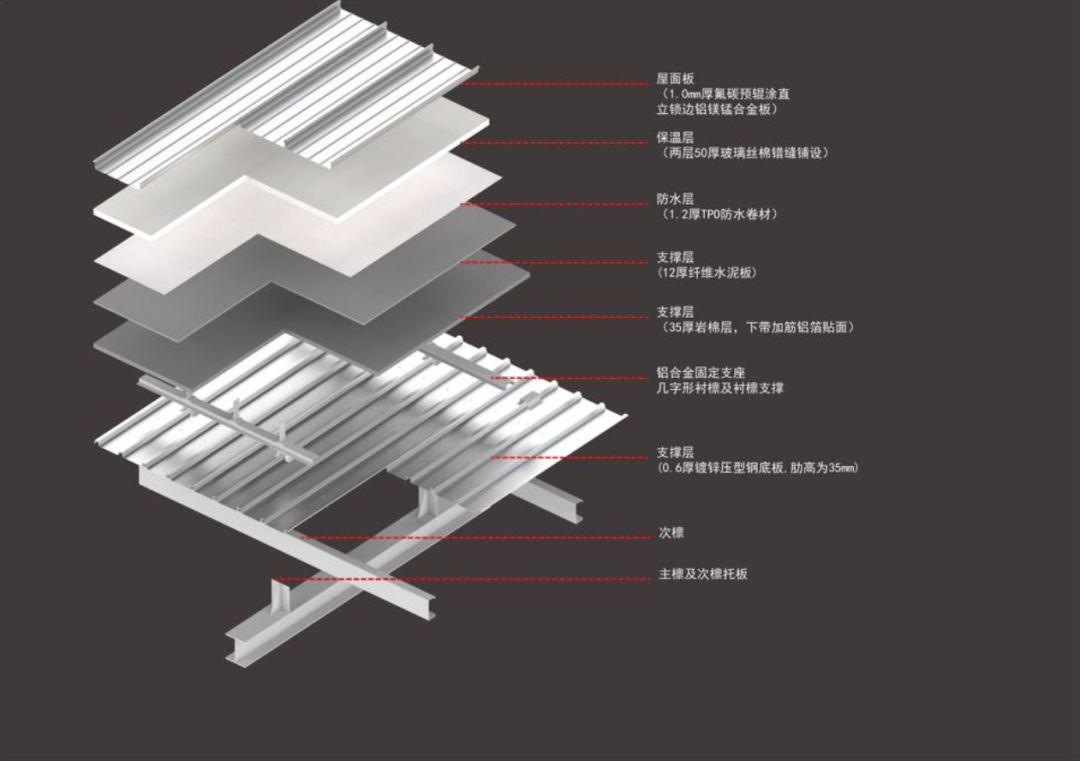 漫谈金属屋面的建筑设计应用(1)——广州新白云国际机场航站楼_27