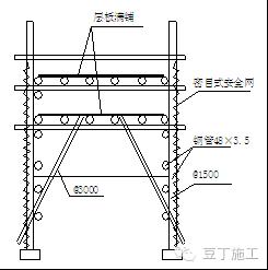 一次搞懂型钢悬挑脚手架施工工艺(含验收)_29