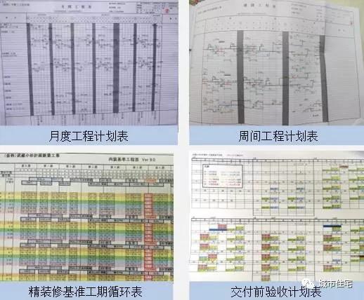 工程项目施工精细化管理,是怎么?做什么?怎么做?_48