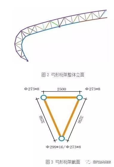 葫芦岛体育馆弓形桁架施工技术_3