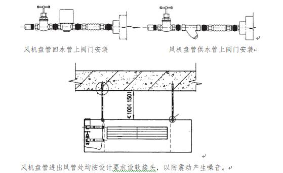 天津医科大学空港国际医院暖通工程施工方案_9