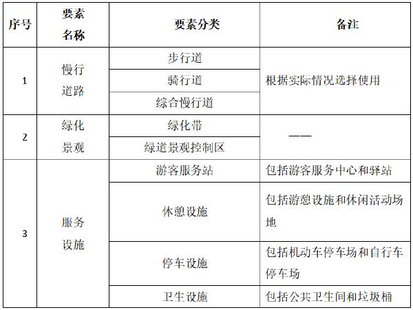北京绿道规划设计技术导则