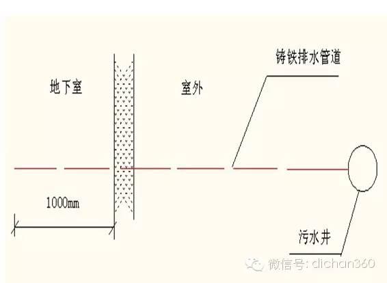 建筑工程强制性做法大全(含五大分项31种强制性做法)_58