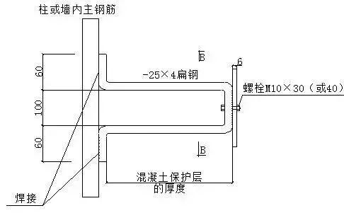 创优工程电气施工细部节点做法总结!(干货)_12