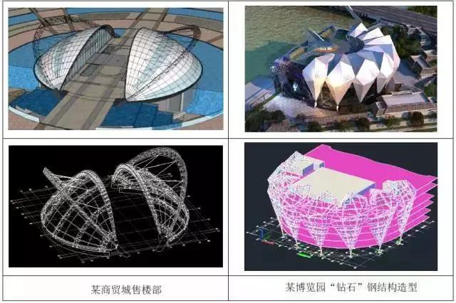 复杂空间钢结构分析与设计探讨
