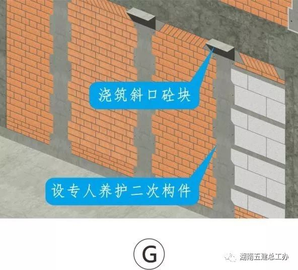 构造柱、楼板施工洞、外墙孔洞修补施工工艺_9