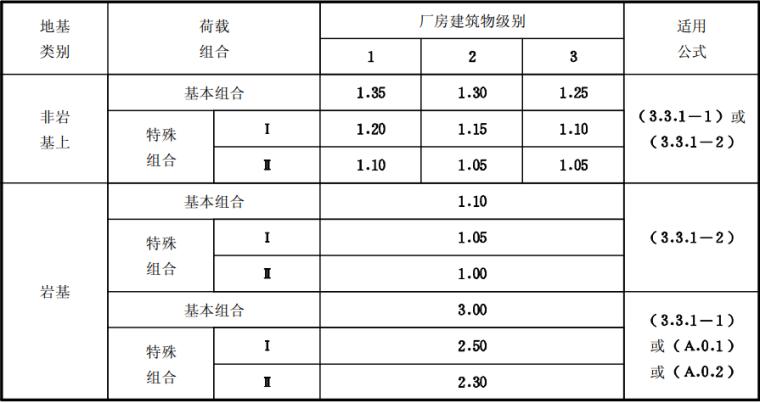 工程建设标准强制性条文水利工程部分2010版_4