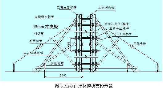【吉林长春】生命金融大厦A座工程施工组织设计(附图丰富)_12
