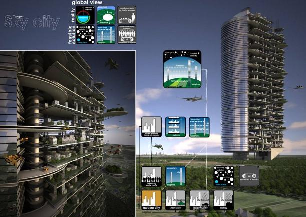 智能建筑系统集成技术