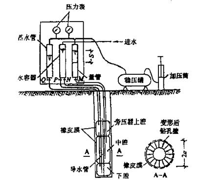 岩土工程勘察方法ppt版(共138页)_4